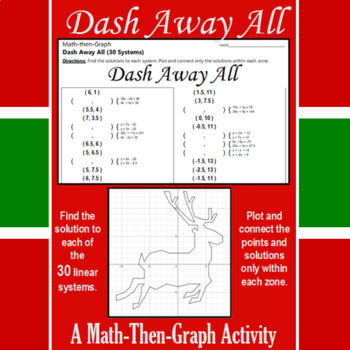 Dash Away All - 30 Linear Systems & Coordinate Graphing Activity