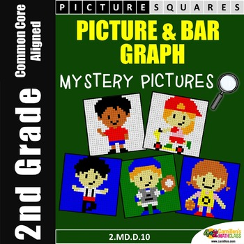 Bar Graph & Pictograph Worksheets - Word Problems (2nd Grade) Mystery Pictures