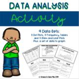 Data-Analysis-Activity