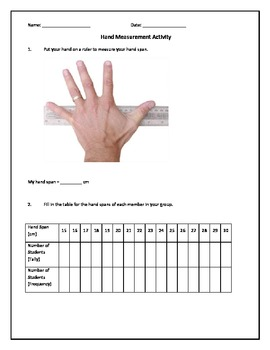 Data Analysis Activity - Mean, Median, Mode and Range