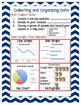 Data Analysis Anchor Chart
