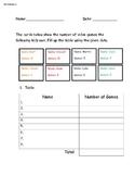 Data Analysis: Bar graphs, Line Plot, Tables