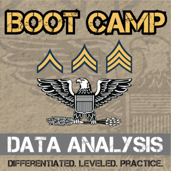 Data Analysis Boot Camp -- Differentiated Practice Assignments