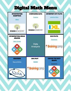 Data Analysis - Digital Choice Board - 6th/7th Grade Math