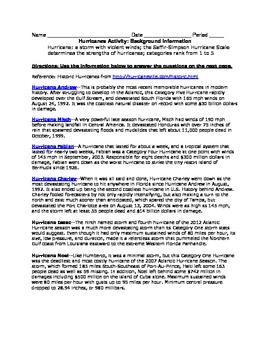 Data Analysis Grades 6-12 Hurricanes Activity