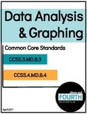 Data Analysis & Graphing Activity