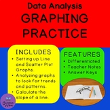 Data Analysis- Differentiated Graphing Practice