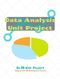 Data Analysis IB Unit Project