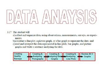 Grade 3 Data Analysis Instructional Pack