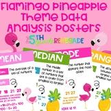 Data Analysis Math Posters mean, median, mode, range Flamingo Tropical Theme