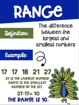 Data Analysis Math Posters mean, median, mode, range Zoo Theme