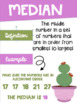 Data Analysis Math Posters mean, median, mode, range with a Cactus  Theme