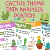 Data Analysis Math Posters mean, median, mode, range with
