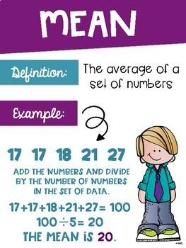 Data Analysis Math Posters mean, median, mode, range with a Colorful Kids Theme