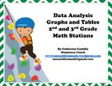Data Analysis Math Stations Grade 2 3 Pictograph Bar Graph