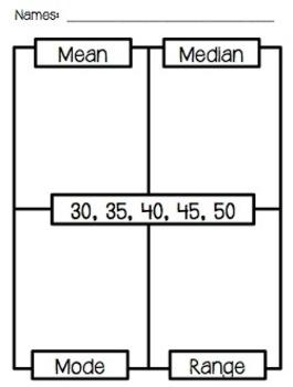 Data Analysis: Mean, Median, Mode, and Range