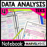4th Grade TEKS Dot Plots, Stem and Leaf Plots, Graphs, Data Analysis Notebook