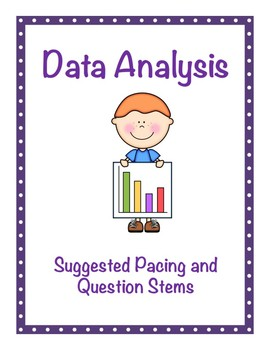 Data Analysis Pacing Guide and Question Stems
