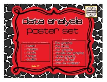 Data Analysis Poster Set