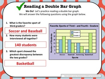 Data Analysis PowerPoint and Student Notes Newly Revised