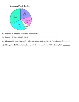 Data Analysis Practice (Mean, Median, Mode, Outliers, Graphing)