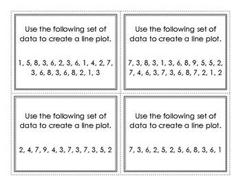 Data Analysis Practice Task Cards