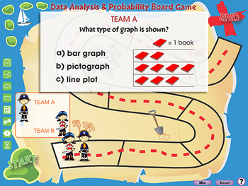 Data Analysis & Probability: Board Game - NOTEBOOK Gr. 3-5