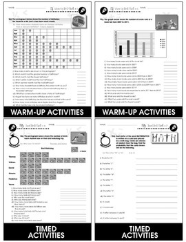 Data Analysis & Probability - Drill Sheets Gr. 3-5