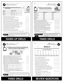 Data Analysis & Probability - Drill Sheets Vol. 4 Gr. 6-8