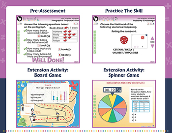 Data Analysis & Probability - MAC Gr. 3-5