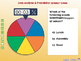 Data Analysis & Probability: Spinner Game - PC Gr. PK-2