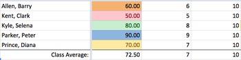 Data Analysis Spreadsheet