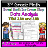 Data Analysis- Sweet Tooth Ice Cream Shop - TEKS 3.8A and 3.8B