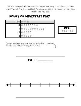 Data Analysis (TEKS 5.9A, 5.9B, 5.9C)