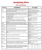 Data Analysis - Terms & Definitions (statistical measures definitions)