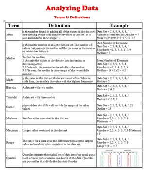 Data Analysis - Terms & Definitions (statistical measures