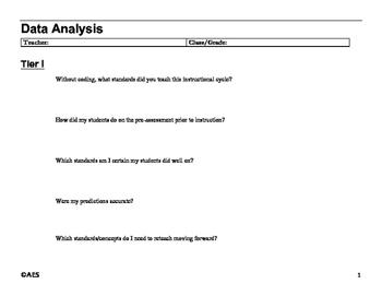 Data Analysis Tier I