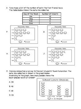 Data Analysis Unit Test