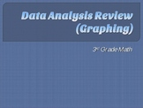 Data Analysis and Comparison Review PPT (Graphs)