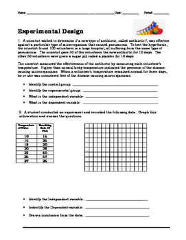 Data Analysis and Experimental Design