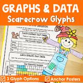 Scarecrow Glyphs Data Analysis