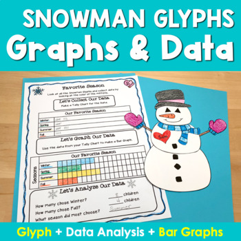 Data Analysis with Snowman Glyphs