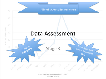 Data Assessment Australian Curriculum Linked- Graphs and S