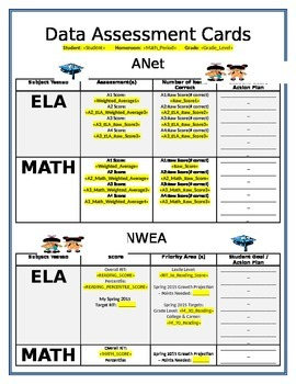 Data Assessment Sheet