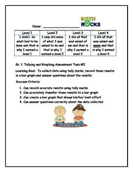 Data Assessment Task Rubric