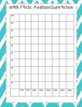Data Binder Forms