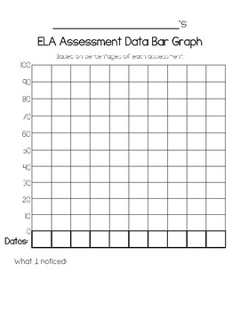 Data Binder Graphs, Guided Reading, and Progress