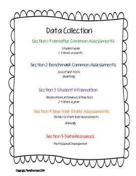 Data Binder Organization