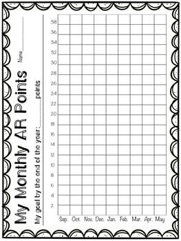 Data Binder Pages