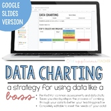 Data Charting | Digital Classroom | GOOGLE CLASSROOM Edition